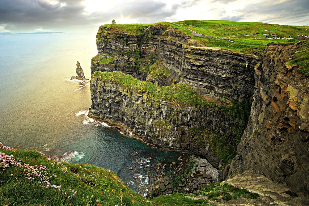 7 Days in Ireland Itinerary Cliffs of Moher